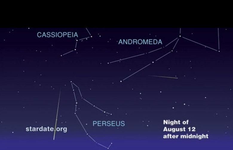 O evento foi nomeado por conta da proximidade com a constelação de Perseu. Este é um mapa de como procurar os meteoros da chuva que vai acontecer na madrugada da segunda-feira (12)