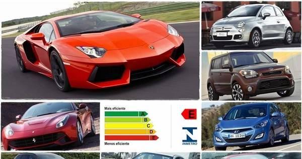 Veja os carros mais beberrões segundo o Inmetro - Fotos - R7 Carros