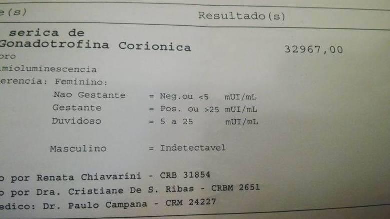 Resultado de exame de sangue para gravidez