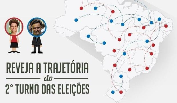 Segundo turno das eleições presidenciais foi marcado por ataques e reviravoltas