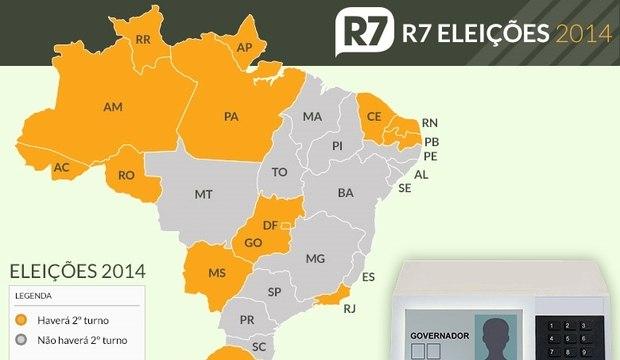 Eleitores de 14 Estados votam hoje para governador. Saiba quem são os candidatos