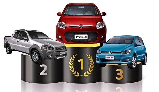 Em mês de queda, Fiat Palio segue líder e VW Fox sobe para 3º. Veja os 50 mais vendidos