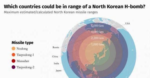 Mísseis norte-coreanos podem atingir EUA, Rússia, Índia e Japão ...