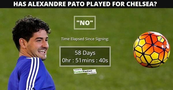 Torcedores ingleses criam site que conta quanto tempo Pato está ...