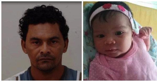 Pai estupra filha e mata bebê gerado após o abuso - Fotos - R7 ...