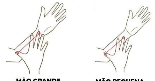 o que o tamanho da sua mão diz sobre sua personalidade?