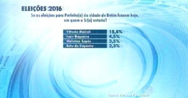 Instituto Paraná Pesquisas divulga intenções de voto para a ...