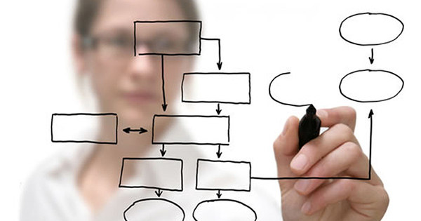 por que o planejamento estratégico de vida e carreira é vital para os ...