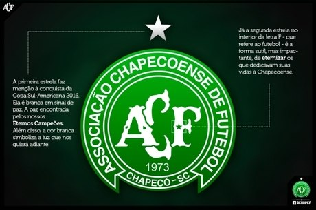 Após conquista da Sul-Americana, Chapecoense muda escudo; confira