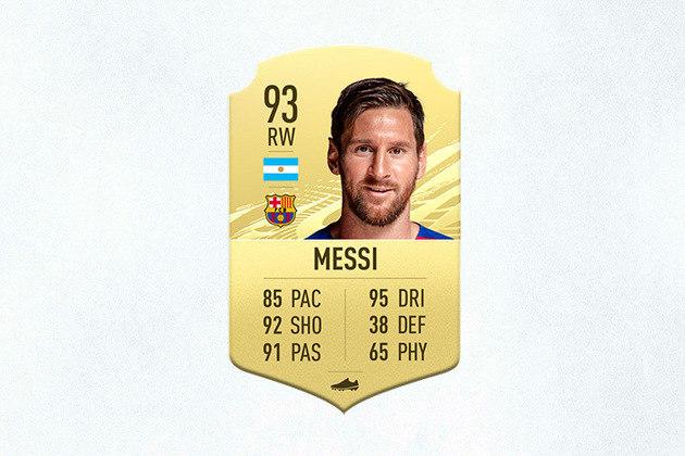 1- Lionel Messi (Barcelona) - 93 de Overall - Melhor jogador do FIFA 21, Lionel Messi reina supremo no game da EA Sports. O argentino perdeu um pouco de ritmo e passe, mas segue incrivelmente habilidoso no gramado virtual