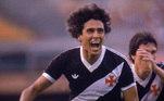 1º - Roberto Dinamite (1971–1992) -190 gol em 326 jogos (Média: 0.58).