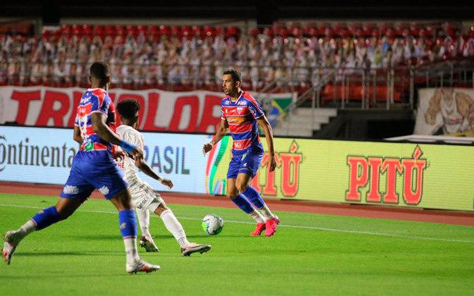 12º colocado – Fortaleza (28 pontos) – 0,12% de chances de título; 8,4% para vaga na Libertadores (G6); 11,1% de chance de rebaixamento.