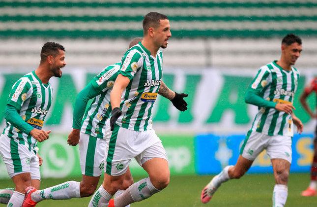 13º colocado – Juventude (13 pontos) – 11 jogos / 0.42% de chances de título; 11.7% para vaga na Libertadores (G6); 17.3% de chance de rebaixamento.