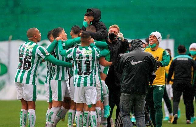 14º colocado – Juventude (13 pontos) – 12 jogos / 0.15% de chances de título; 7.6% para vaga na Libertadores (G6); 24.9% de chances de rebaixamento.