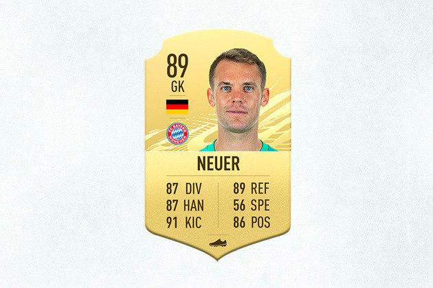 14- Manuel Neuer (Bayern de Munique) - 89 de Overall- Neuer terminou a temporada em alta, mas nem o título da Champions League foi o suficiente para ele ser eleito o melhor goleiro do FIFA