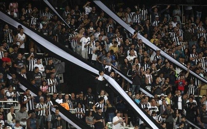 15) Botafogo - R$ 900.981,00