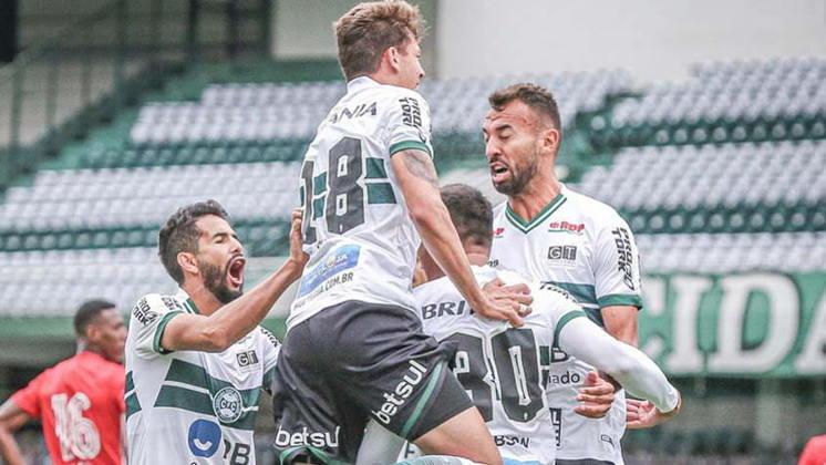 15- Coritiba: As despesas do Coxa com futebol nos últimos 10 anos, segundo o levantamento, estão próximas do valor de R$ 588 milhões.