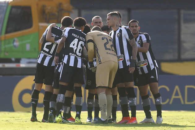 16º- Botafogo: R$ 6 milhões em receitas com patrocínio em 2020