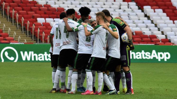 16º colocado – América-MG (9 pontos) – 11 jogos / 0.12% de chances de título; 4.7% para vaga na Libertadores (G6); 37.9% de chance de rebaixamento.
