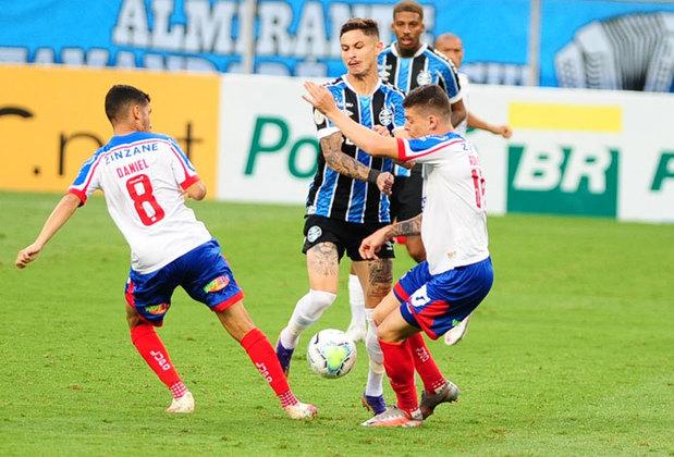 17º colocado – Bahia (29 pontos/29 jogos): 0% de chances de ser campeão; 0% de chances de Libertadores (G6); 50.5% de chances de rebaixamento.