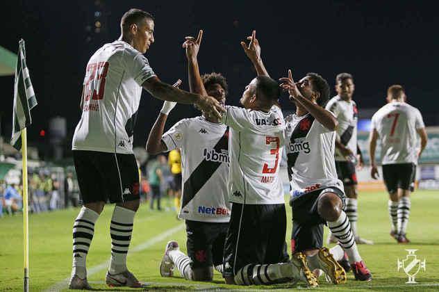 17º colocado – Vasco (24 pontos) – 23 jogos / 0.00% de chances de título; 0.47% para vaga na Libertadores (G6); 41.7% de chance de rebaixamento.