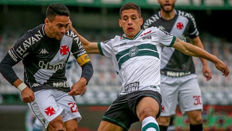 18º colocado – Coritiba (21 pontos/25 jogos): 0% de chances de ser campeão; 0,002% de chances de Libertadores (G6); 83,3% de chances de rebaixamento.