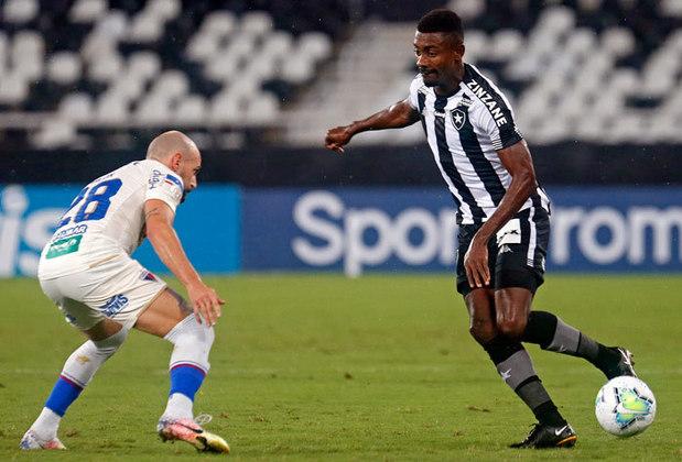 19º colocado – Botafogo (20 pontos) – 22 jogos / 0,00% de chances de título; 0.055% para vaga na Libertadores (G6); 77,9% de chance de rebaixamento.