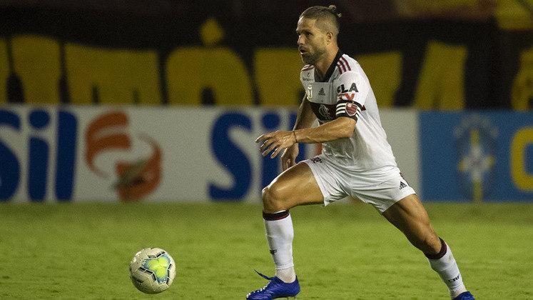 2º colocado – Flamengo (61 pontos/33 jogos): 12.1% de chances de ser campeão; 99.999% de chances de Libertadores (G6); 0% de chances de rebaixamento.