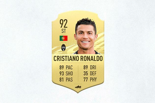 2- Cristiano Ronaldo (Piemonte Calcio) - 92 de Overall - Pelo segundo ano consecutivo, Cristiano Ronaldo está atrás de Messi no FIFA. O português perdeu um overall em relação ao ano passado, mas segue sendo uma ameaça no jogo