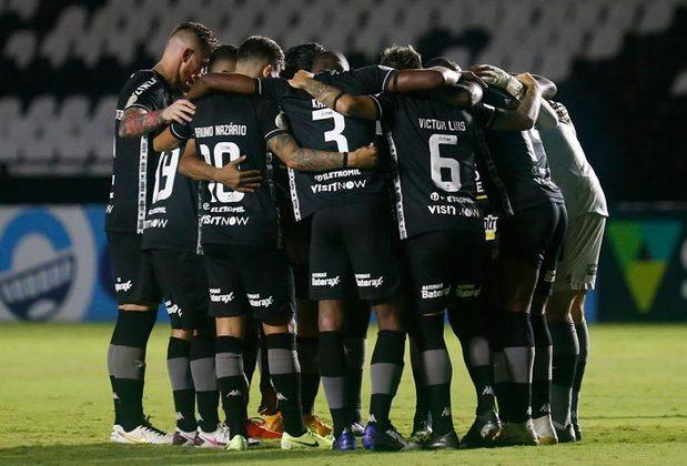 20º colocado – Botafogo (23 pontos/32 jogos): 0.0% de chances de ser campeão; 0.0% de chances de Libertadores (G6); 99.94% de chances de rebaixamento.