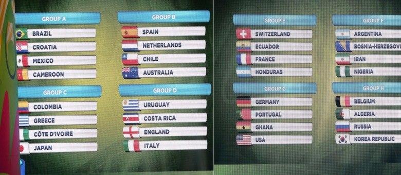 Sorteio determinou que Brasil e Argentina, arquirrivais, não se encontrem antes das semifinais