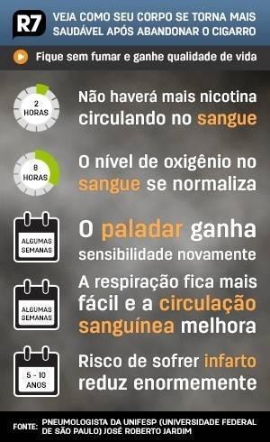 Dia Mundial Sem Tabaco Saiba Como Parar De Fumar Sem Remédio