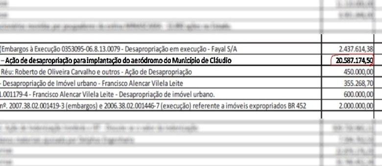 LDO 2015 prevê possível pagamento de R$ 20,5 milhões por terreno de tio-avô de Aécio Neves (PSDB); Governo oferecia R$ 1 milhão em indenização e Múcio Tolentino pedia R$ 9 milhões, segundo Aécio; perícia que estimou gasto em R$ 20,5 milhões foi anulada pela Justiça a pedido do Estado