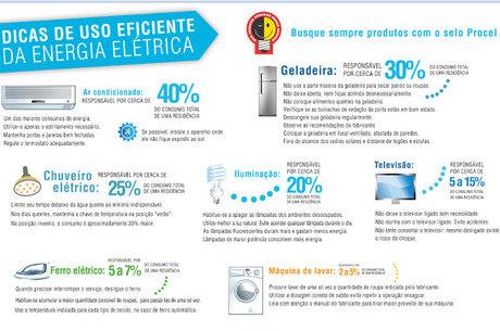 Coelba disponibilizou dicas de economia de energia elétrica