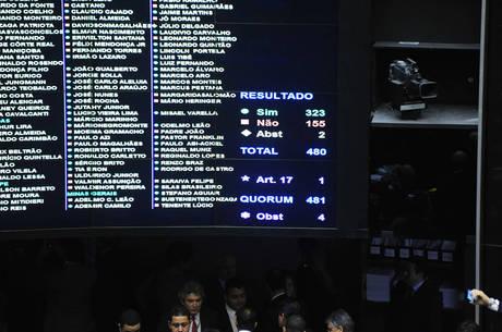Placar eletrônico da Câmara mostra resultado da segunda votação