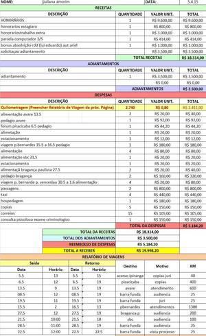 Prestação de contas de advogados do PCC