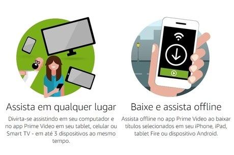 Concorrente do Netflix, Prime Video chega ao Brasil