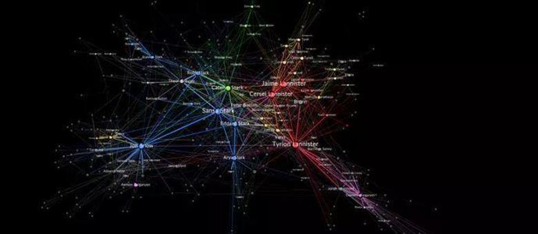 Mapa mostra relações entre personagens de Game of Thrones