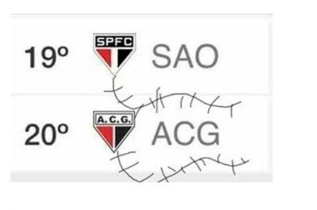 Meme criativo brinca com distintivos de São Paulo e Atlético-GO