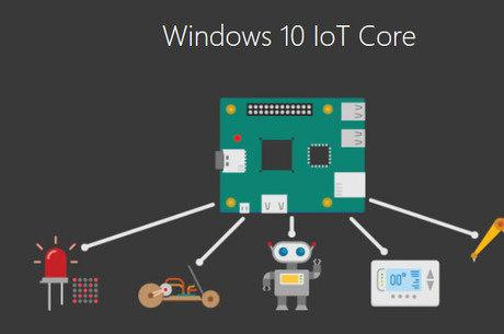 Microsoft disponibiliza o Windows 10 IoT Core Preview build 17035