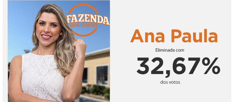 Ana Paula Minerato deixou a competição após enfrentar a Roça com Ié Ié