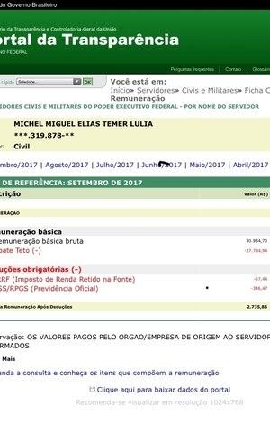 Temer ganha R$ 2.735 como presidente