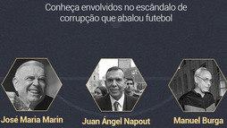 Confira quem é quem no escândalo que atingiu o  alto escalão do futebol ()