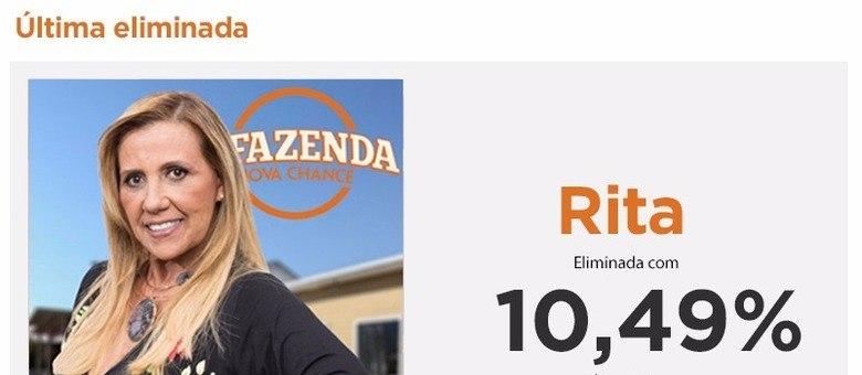 Rita Cadillac está fora de A Fazenda - Nova Chance