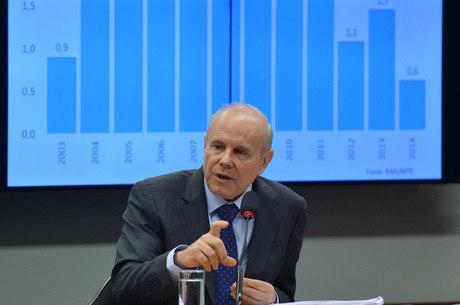 Mantega era membro do Conselho da Petrobras