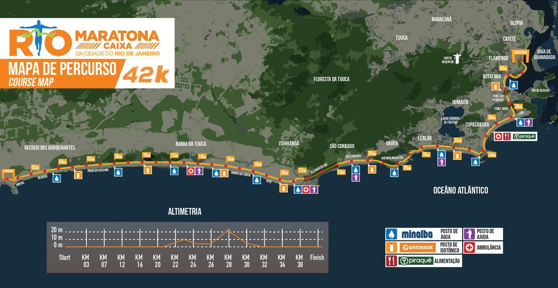 9adb659d461 Maratona do Rio de Janeiro é a mais bonita do Brasil - Prisma - R7 Bora  Correr