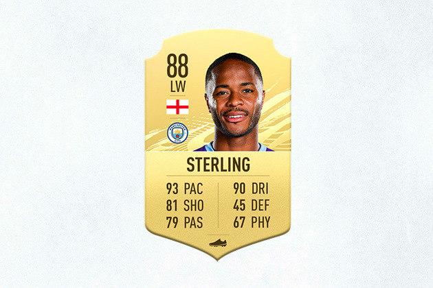23- Raheem Sterling (Manchester City) - 88 de Overall - Jogador mais valioso da Premier League segundo o site Transfermarkt, Sterling é apenas o 23º melhor atleta do FIFA 21.