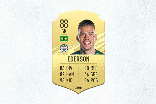 25- Ederson (Manchester City) - 88 de Overall - O brasileiro começa o FIFA 21 sendo o goleiro com o melhor atributo de passe. É uma boa opção para começar as jogadas na defesa