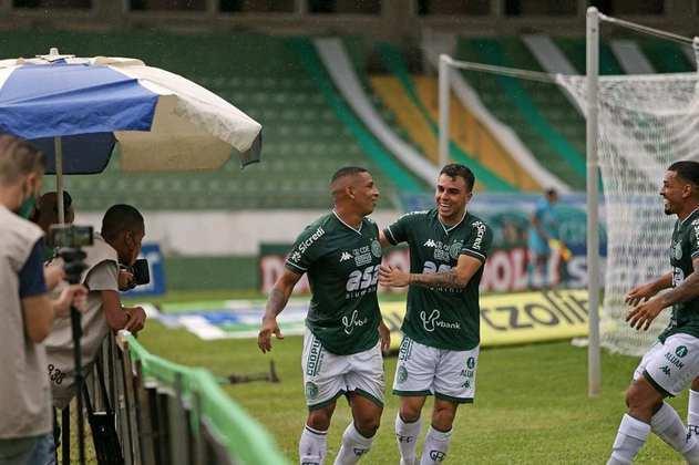 27º lugar - Guarani: R$ 203 milhões