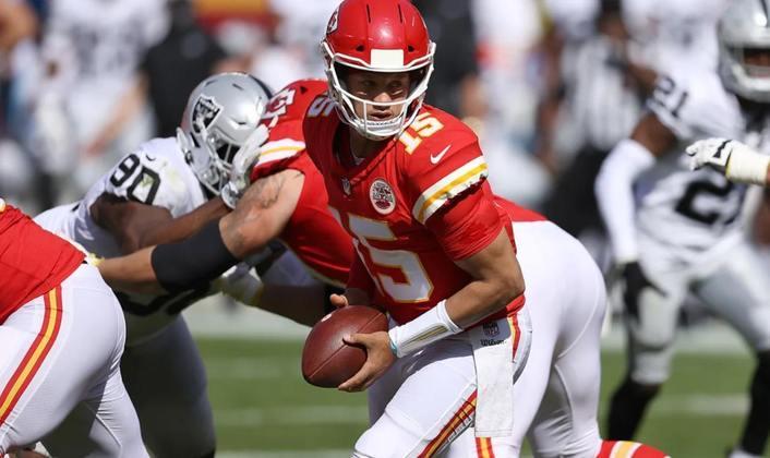 3º Patrick Mahomes: O QB do Kansas City Chiefs tem 1474 jardas aéreas, 13 touchdowns e uma interceptação. O assustador disso é que ele ainda não está jogando no seu alto nível rotineiro.